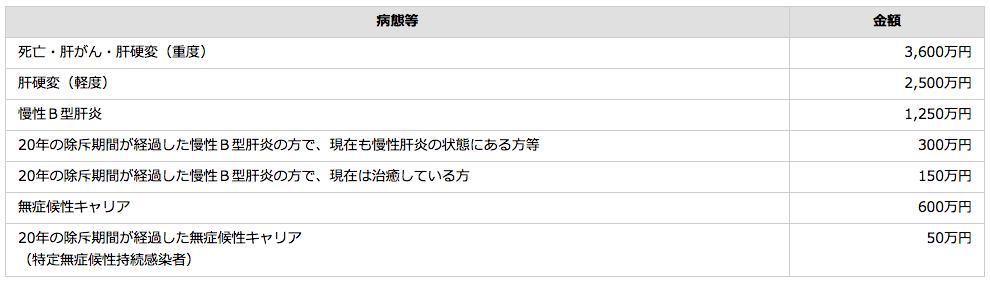 スクリーンショット 2014-10-20 17.35.57