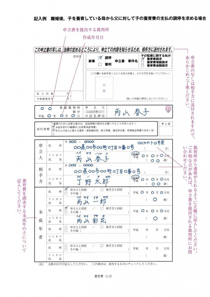 7513youikuhi