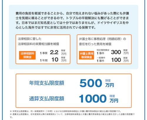 弁護士保険MIKATAの補償額