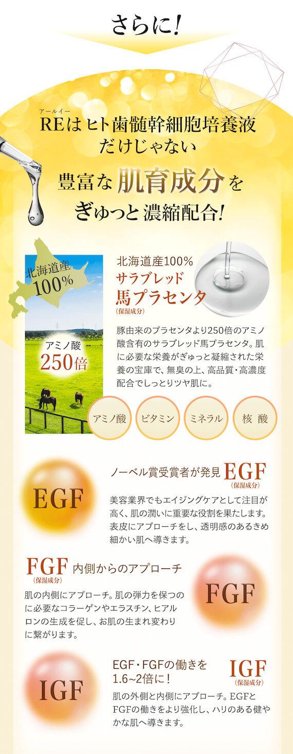 さらにREは豊富な肌育成分配合!保湿成分の馬プラセンタ・EGF・FGF・IGF。