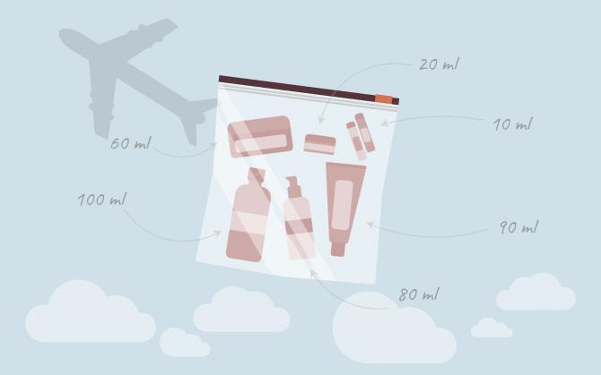 旅行 化粧品 飛行機